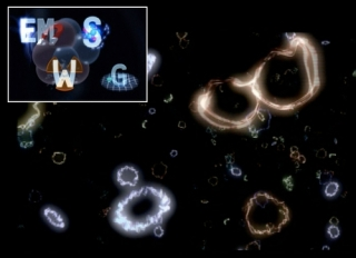 String Theory: God and the Universe
