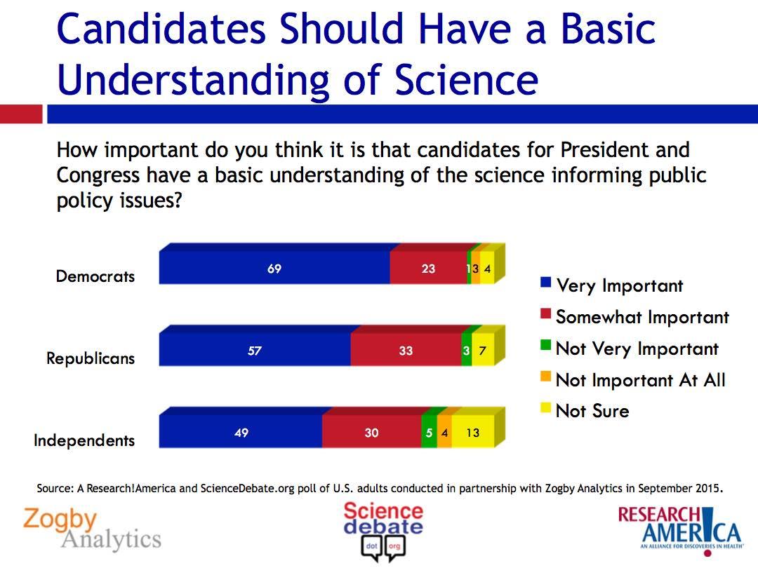 Poll2015A